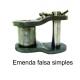 EMENDA SIMPLES FALSA DE ROLO NORMA DIN (Tipo: 43104) |fotov1pag36e